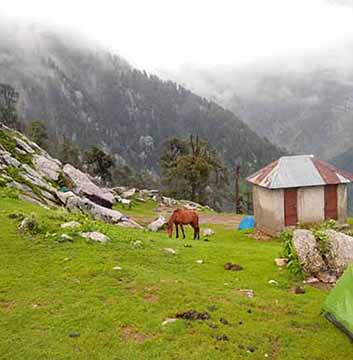triund-trek-location