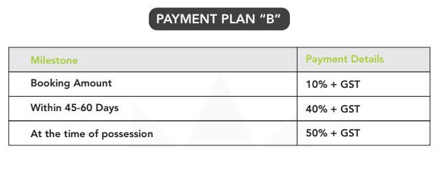 Crown-Plaza-payment-plan-b