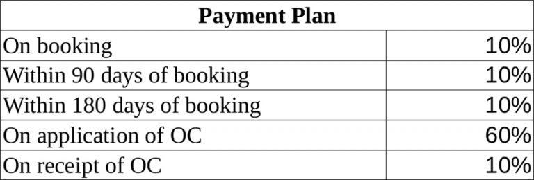 Aranya City Payment Plan